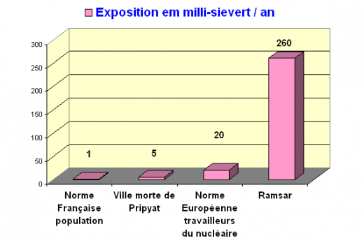 exposition.png