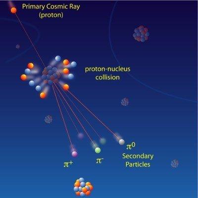 rayonnementcosmique1.jpg
