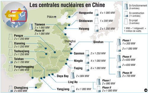 Les centrales nucléaires en Chine